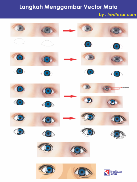 tutorial menggambar vector mata tips dan trik