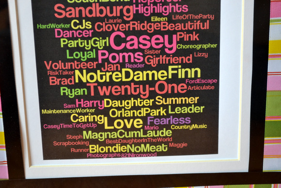 Wordle Word Collage