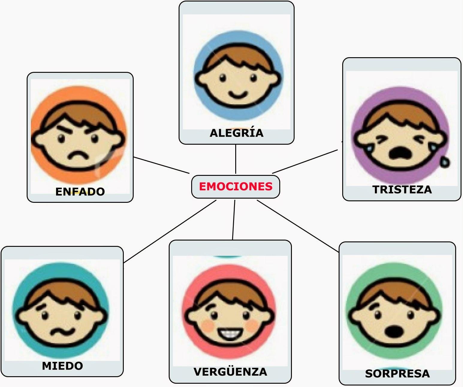 El blog de Diego: La importancia de ayudar a los niños a ...