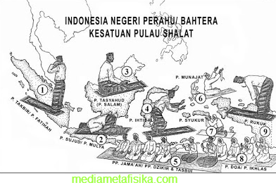 Ajaib ! Tenyata Pulau-pulau Indonesia, Menyerupai Gerakan Shalat
