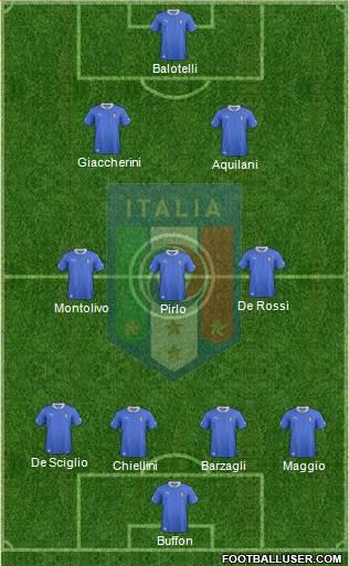 Itália sistema tático jogo futebol confederações
