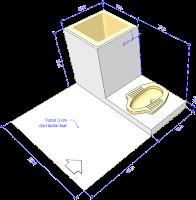 Furniture dan Tata Ruang Desain Model Rumah Minimalis