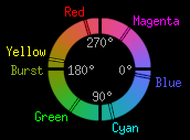 NTSC color wheel