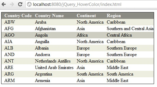 Jquery change html table row color on hover for Html table row
