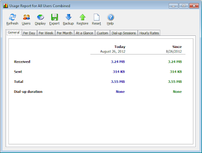 NetWorx 5.2.7 – Daily, Monthly Reports