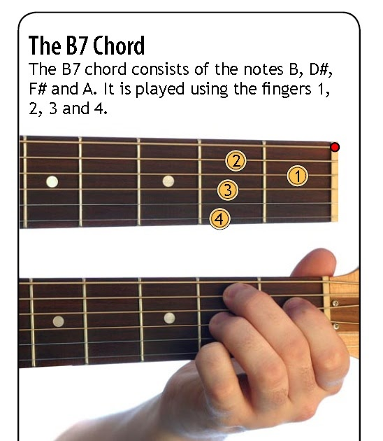 B7 Chord Choice Image Chord Guitar Finger Position