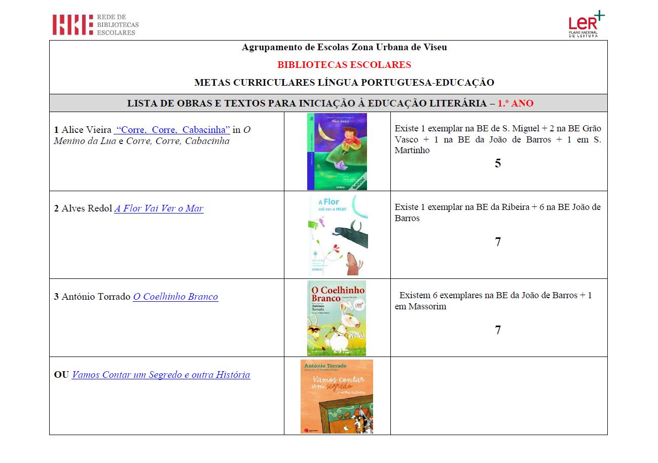 LISTA DE LIVROS E TEXTOS - Educação Literária