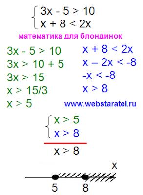 Система неравенств пример. Решение системы неравенств. Графическое решение системы неравенств. Математика для блондинок.