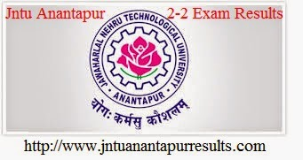 B.Tech  [R09] 2-1 Semester supply Exam Results