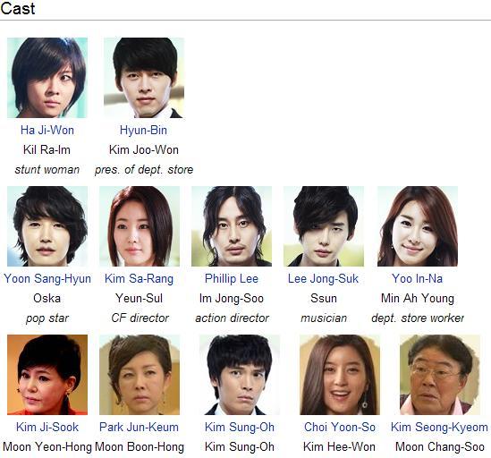 Secret Garden Drama Coreano Sub Ita