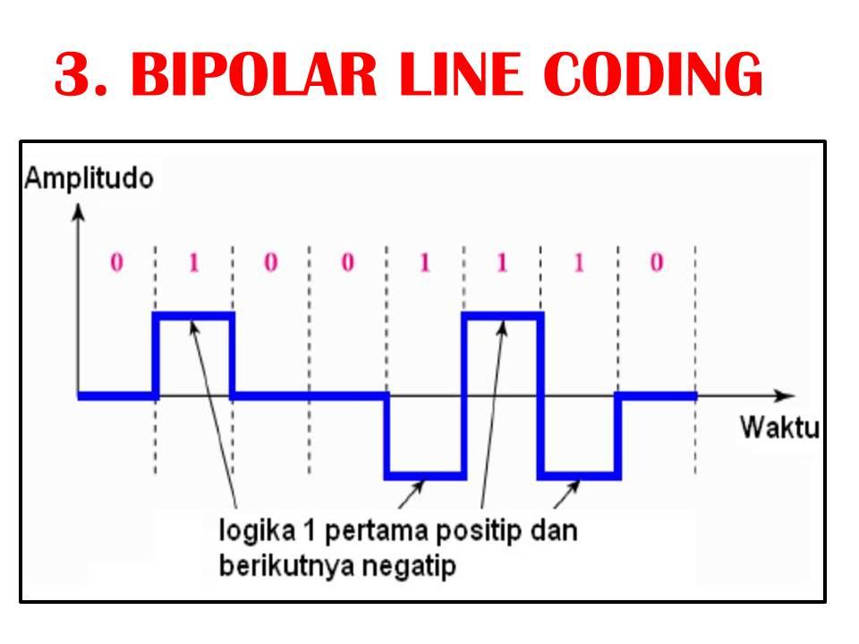 Komunitas software unipolar polar dan bipolar line coding dalam slide artikel terkait ccuart Choice Image