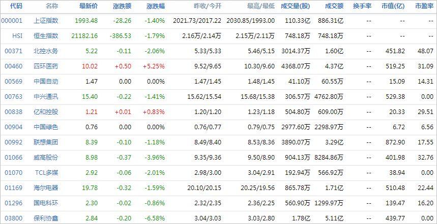 中国株コバンザメ投資ウォッチ銘柄watch20140320