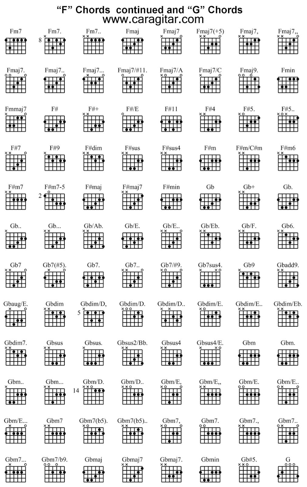 chord gitar e g