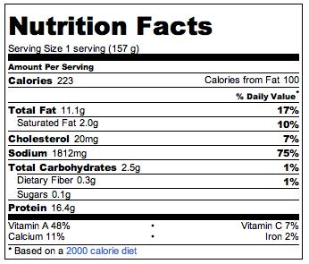 Tuna sub calories for Tuna fish nutrition facts