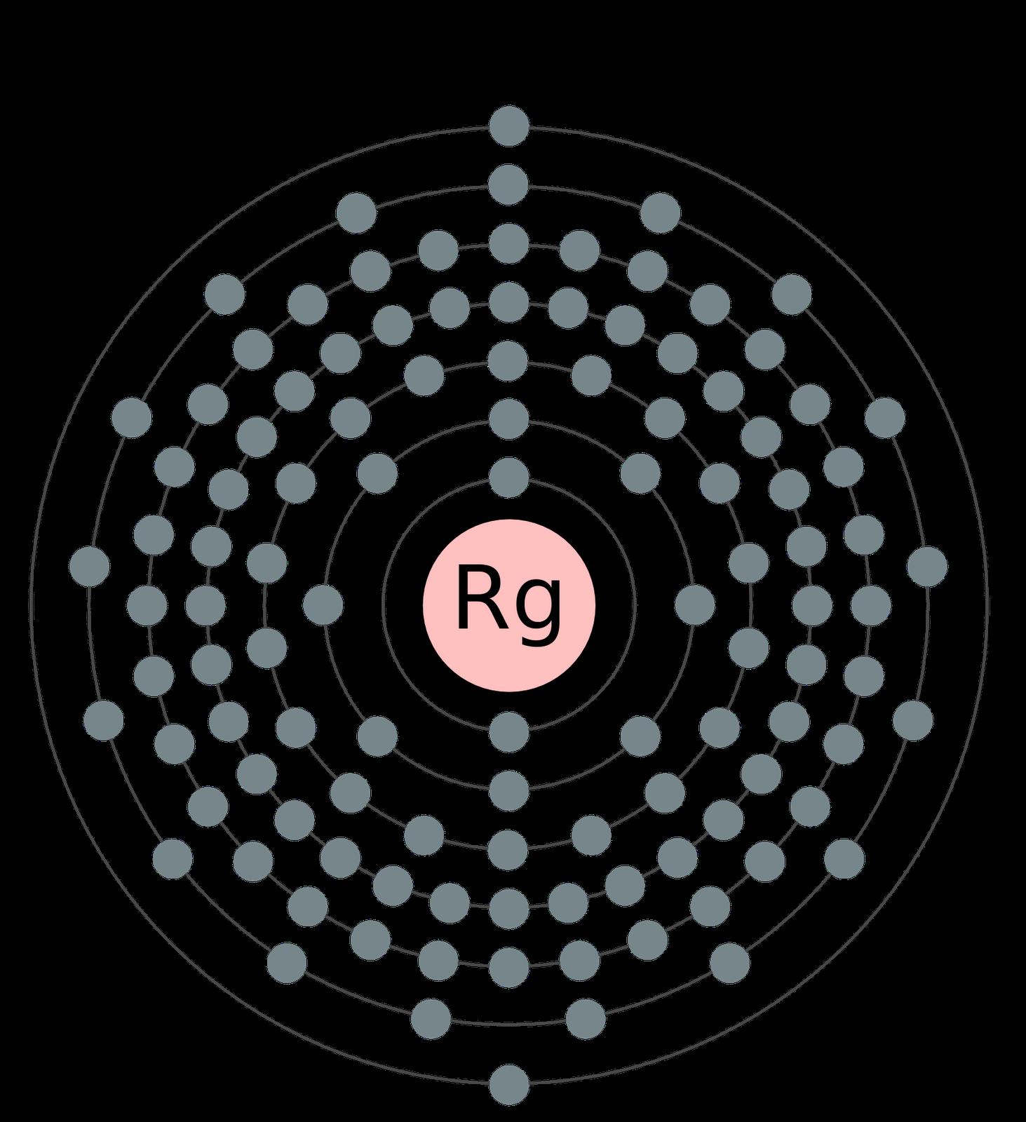 Ciencia no ficcin nuevos elementos en la tabla peridica si y por ltimo el copernicium copernico antiguamente llamado ununbio es un elemento artificial y altamente radiactivo con ms de 15 aos tambin y se cre urtaz Images