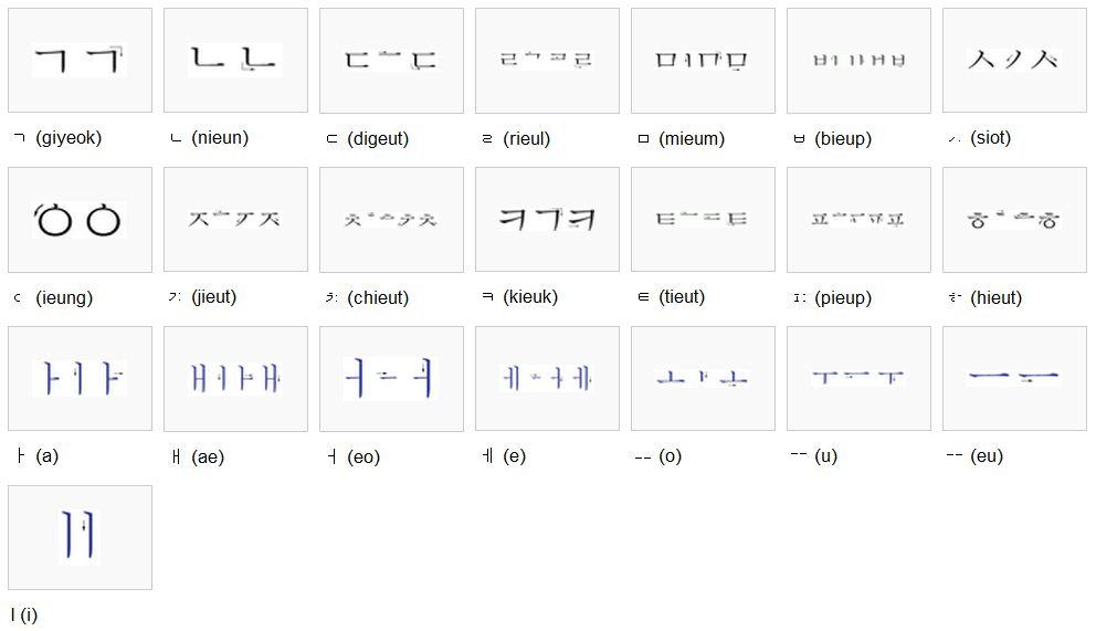 Assimpleasme Ameerah Hangul Korean Language Learning In Process