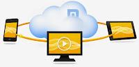 Maxthon Bulut Tabanlı Web Tarayıcısı İndir