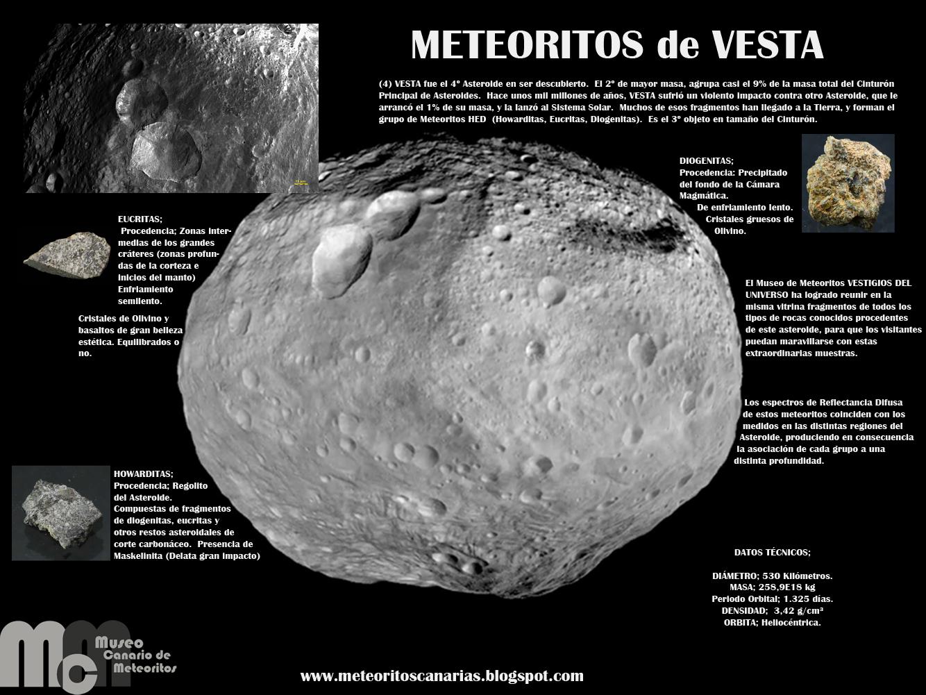 Vestan Meteorites