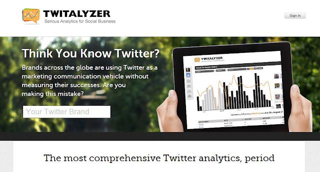 Twitalyzer