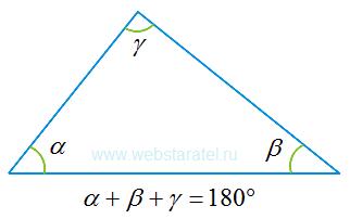 Сумма углов треугольника. Сумма трех углов в треугольнике составляет 180 градусов. Математика для блондинок.