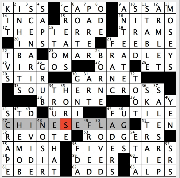 nature essayist crossword clue Emerson: search through millions of crossword puzzle answers for crossword clues that have the crossword answer emerson.