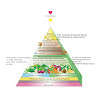 Terveyspyramidi