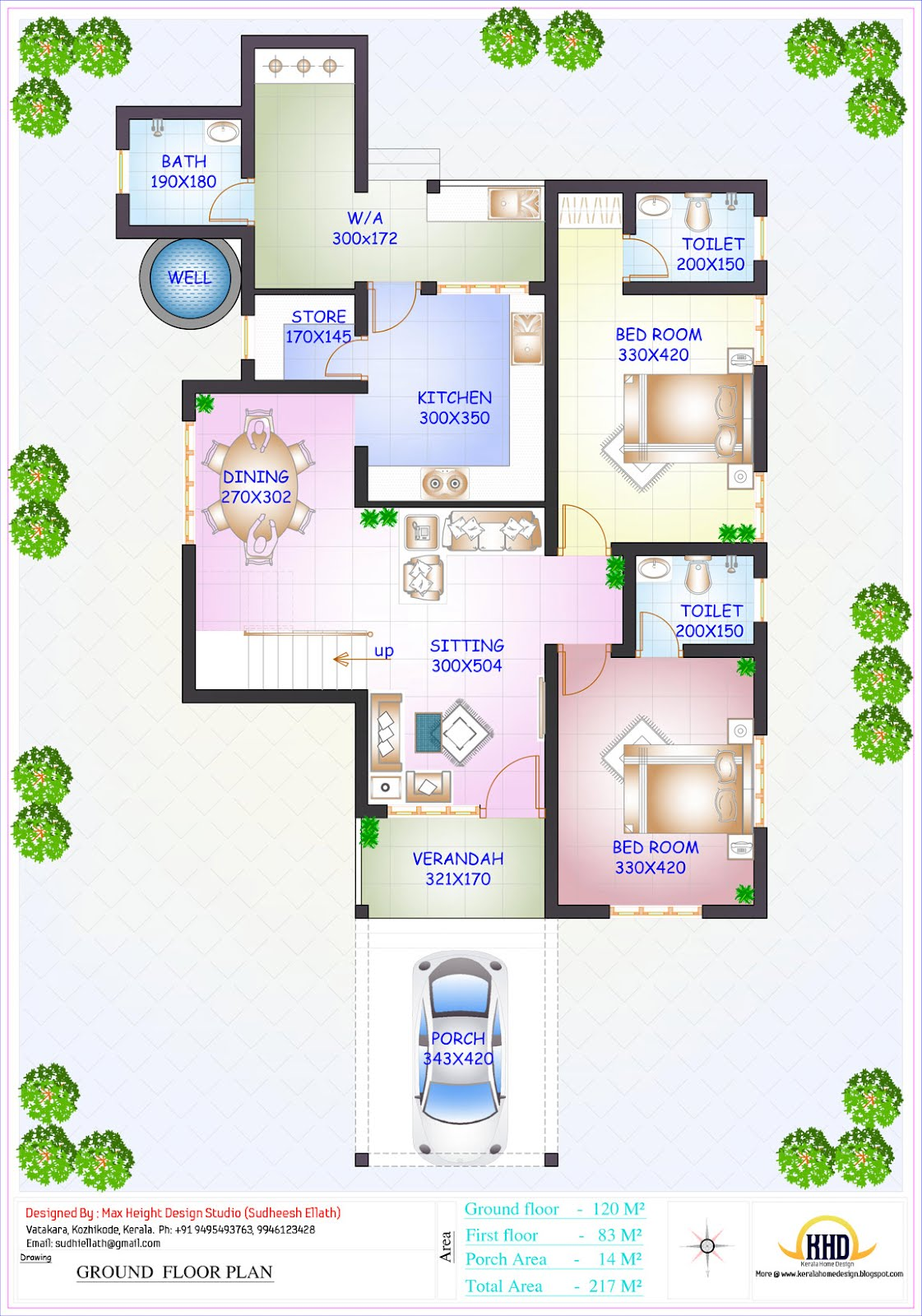 Floor plan and elevation of 2336 sq.feet, 4 bedroom house | Indian