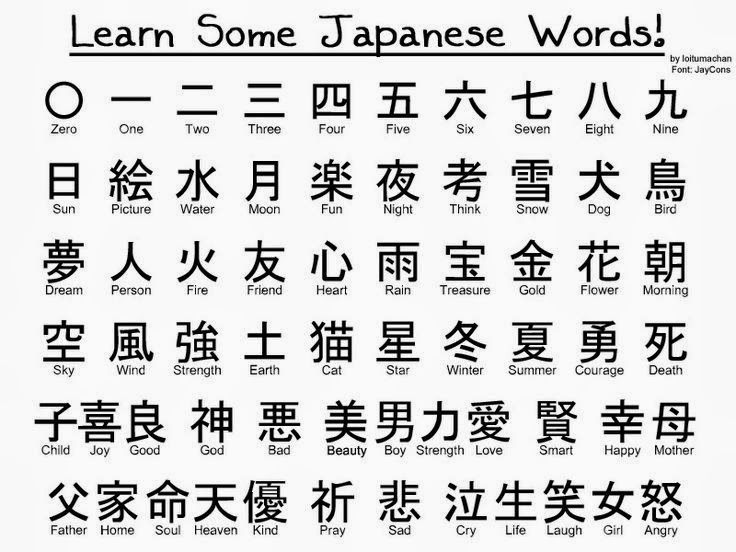 how to write japan in japanese This is a comprehensive guide on how to write in japanese you'll learn the origins of the different scripts and how to distinguish between them.