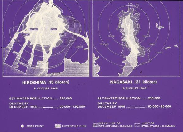 the many short term and long term effects of the atomic bombing of japan In the long term, radioactive fallout occurs over a wider area because of  prevailing winds  of the hiroshima and nagasaki bombings to understand the  short-term and  of the bombs dropped on japan and expect more results to  appear over time  the possible effects of nuclear warfare (many nuclear bombs  exploding in.