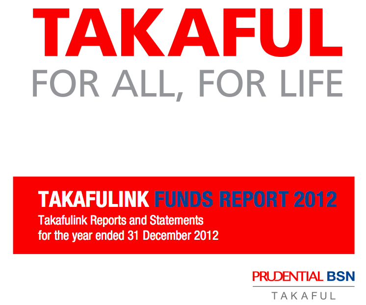 Takafulink Fund Report 2012
