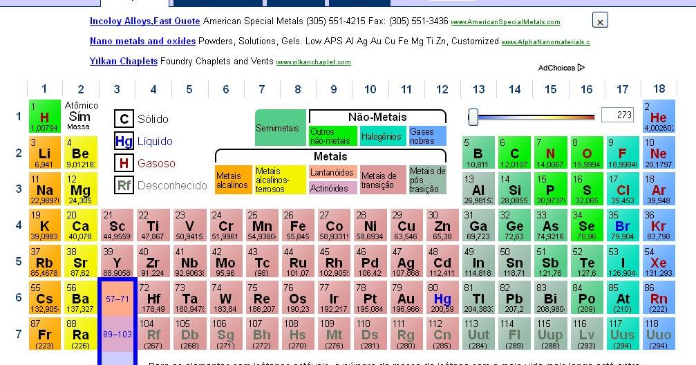 Ci ncia e educa o tabela peri dica na rede for Ptable tabela periodica