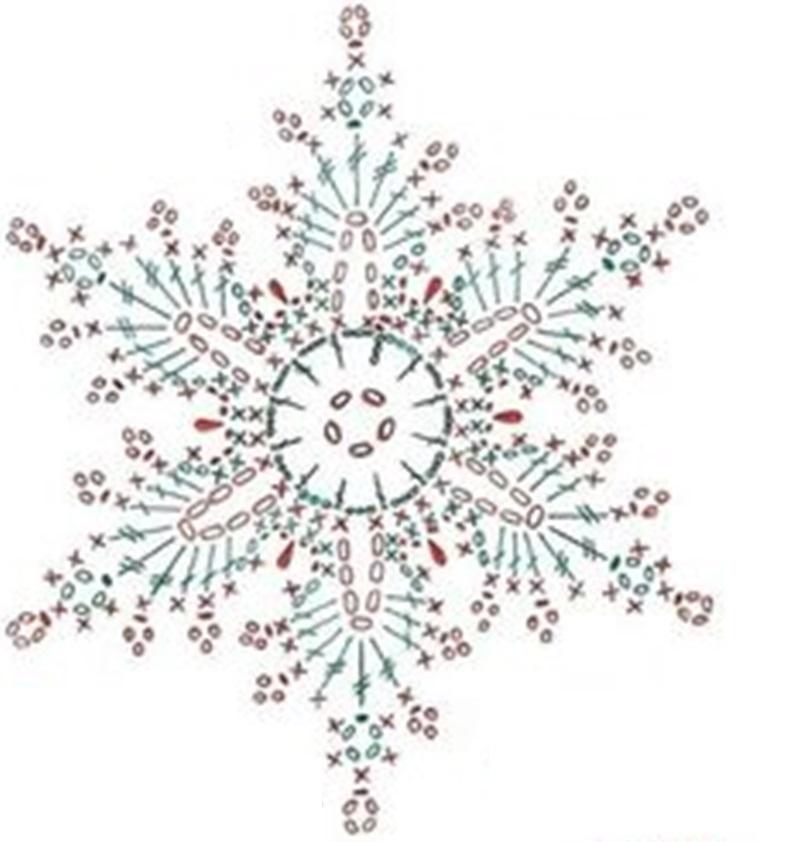 Amigurumi Galaxy: Copos de nieve crochet patrones