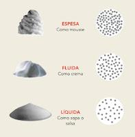 Cocina molecular las espumas tipos t cnicas y usos for Cocina molecular definicion