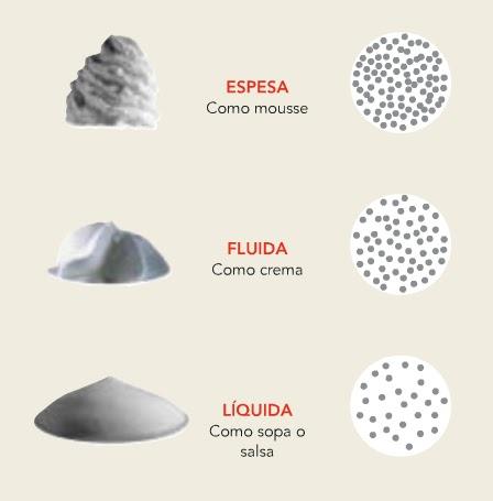 Cocina molecular las espumas tipos t cnicas y usos for Espumas gastronomia molecular