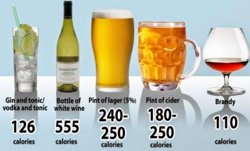 Least Fattening Wine To Drink