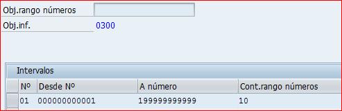 Rango numérico SEPA