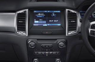 Ford SYNC 3 Better from Apple and Google