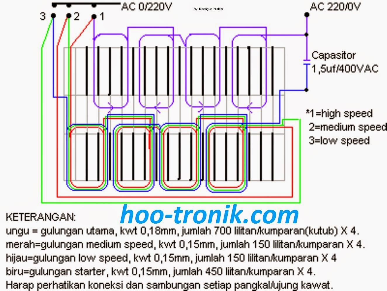 Wiring Diagram Dinamo Kipas Angin