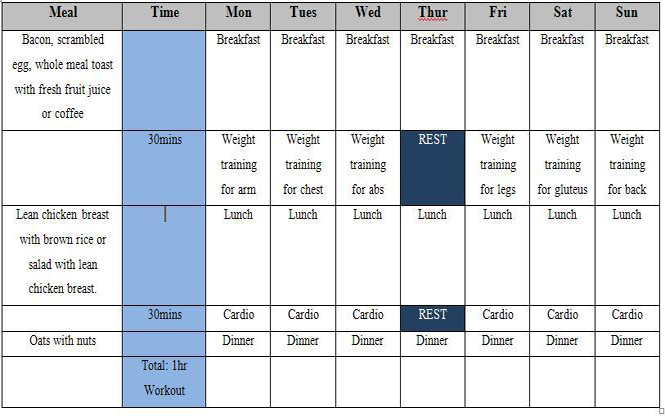 lose weight in week: