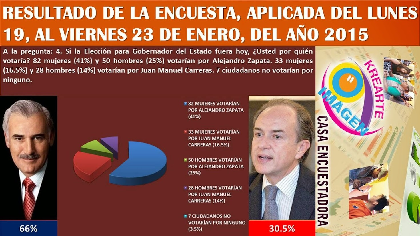 ELECCIONES 2015, EN EL ESTADO DE SAN LUIS POTOSÍ, MÉXICO.
