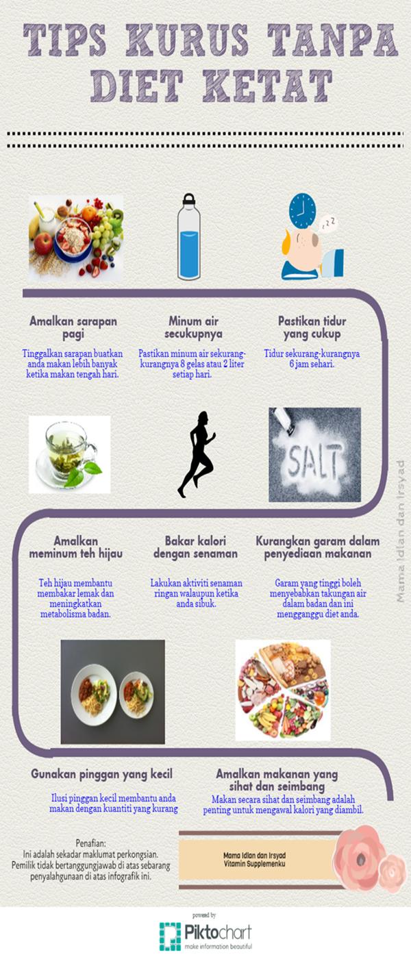 Tips Kurus Tanpa Diet Ketat