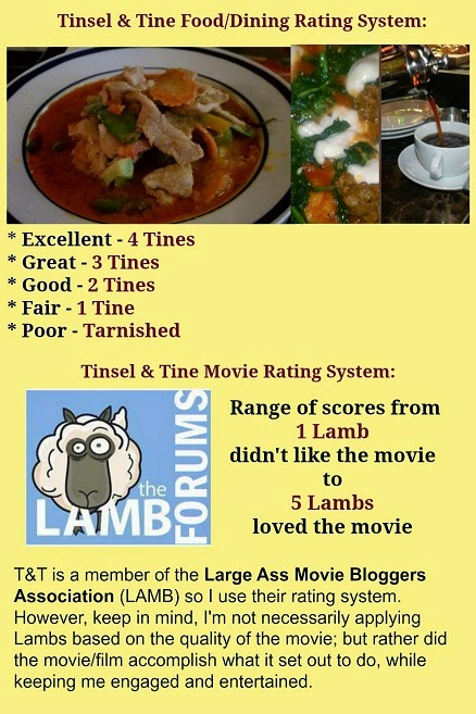 Tinsel & Tine Rating Systems