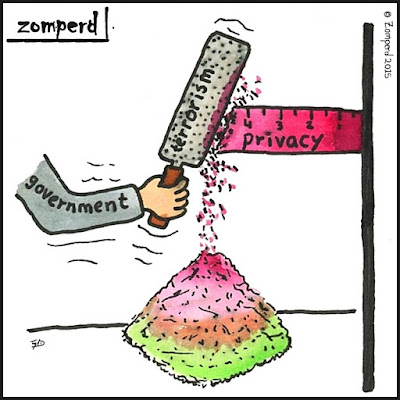 Zomperd - How it works Privacy