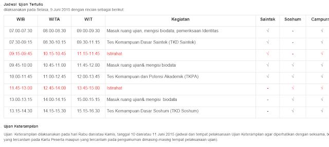 Jadwal Ujian Tertulis dan Keterampilan SBMPTN 2015