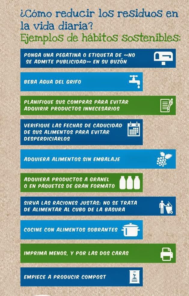 Infografia-como-reducir-los-residuos