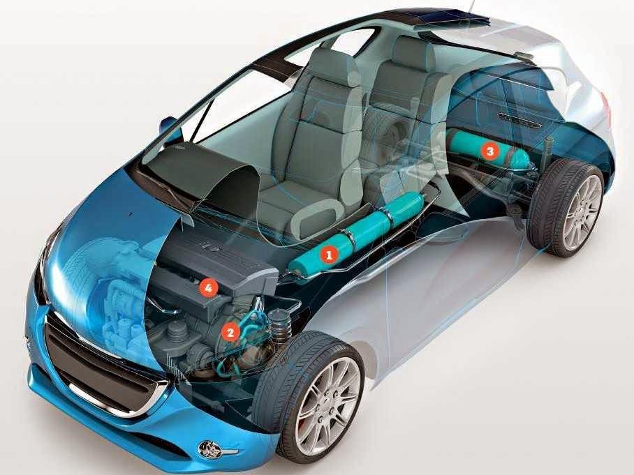 AIR car info & Image