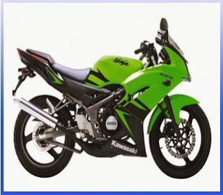Kawasaki Ninja 150RR VS CBR150R