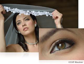 Kamera terbaik untuk Wedding