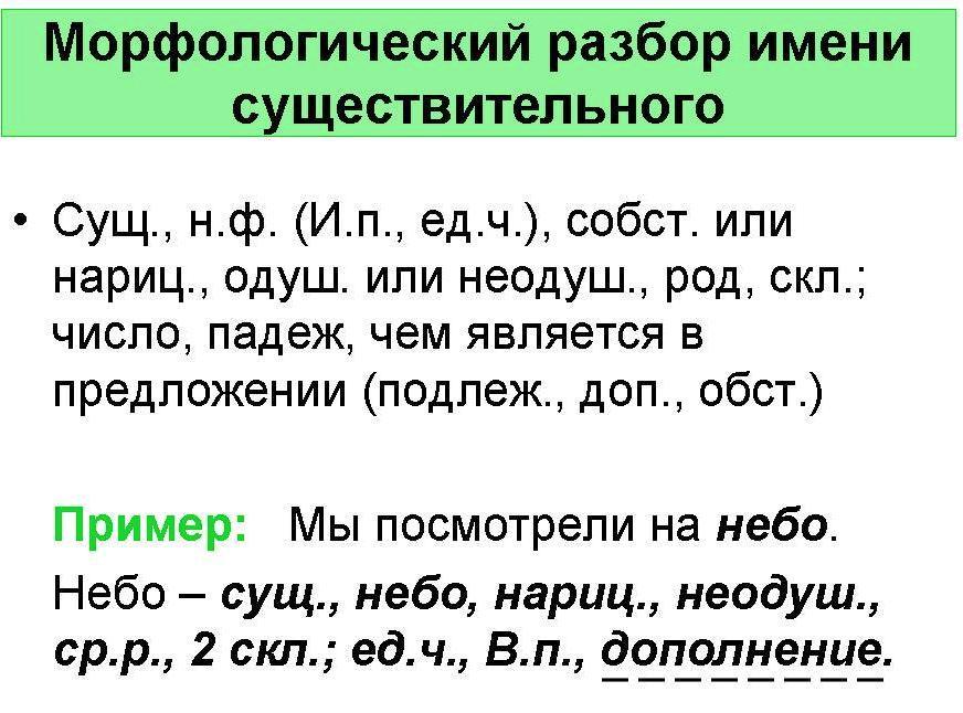 Словарный Диктант На Тему Мягкий Знак После Шипящих.Rar