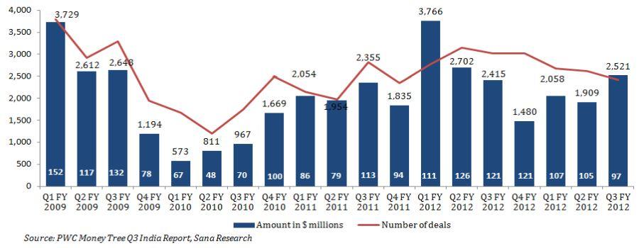 Equity Cash Market